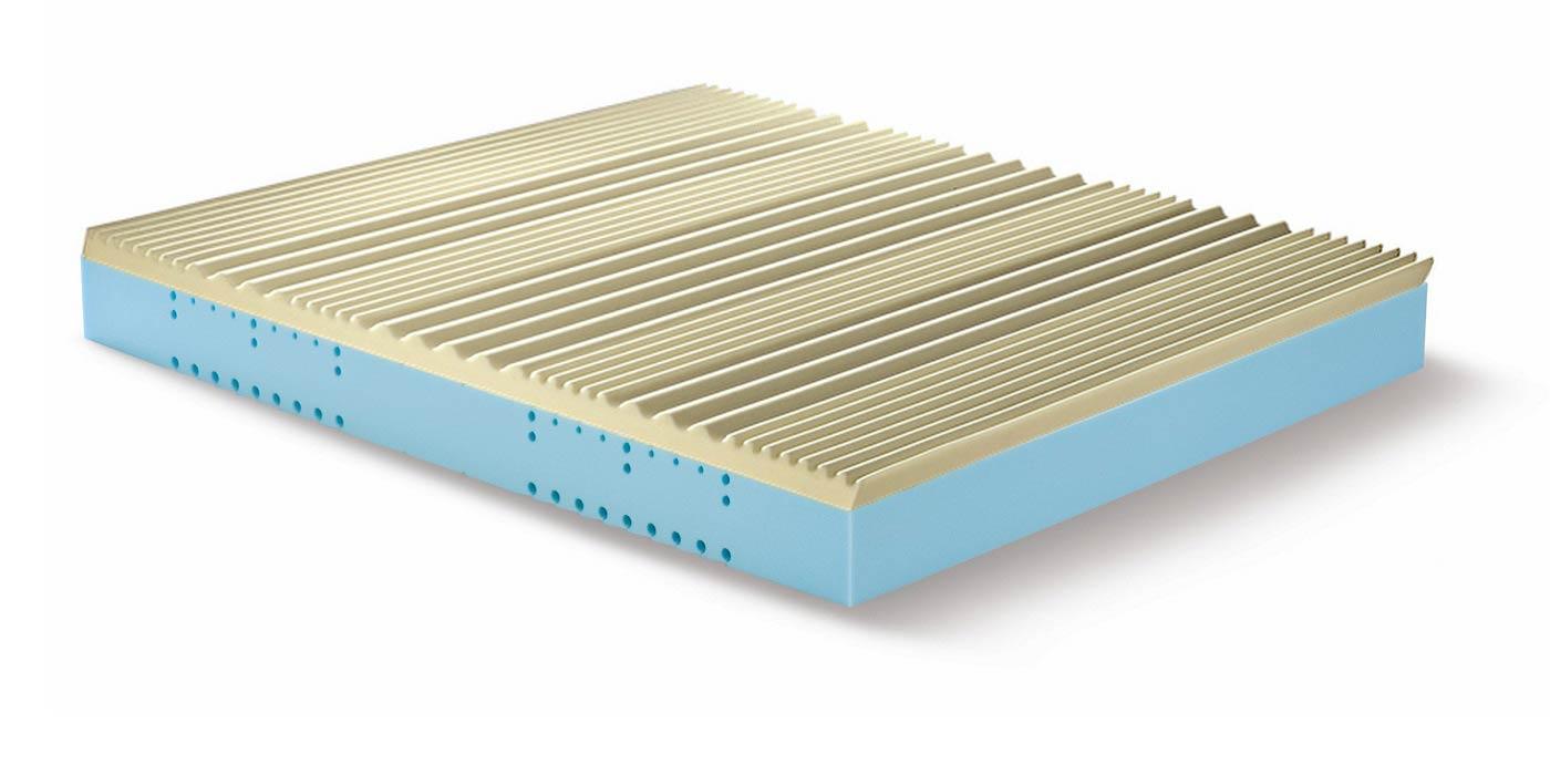 Materassi in lattice a Milano - DUEFFE - prodotti su misura